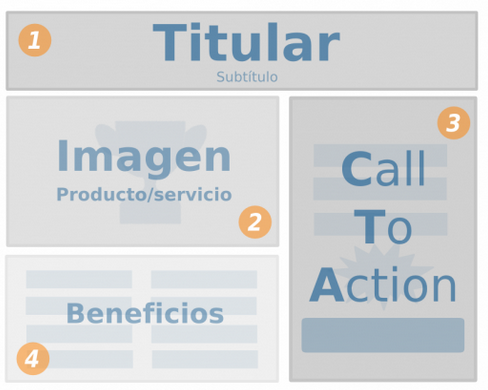 Call to action, un elemento importante de tu web